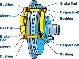 disk-brake-components